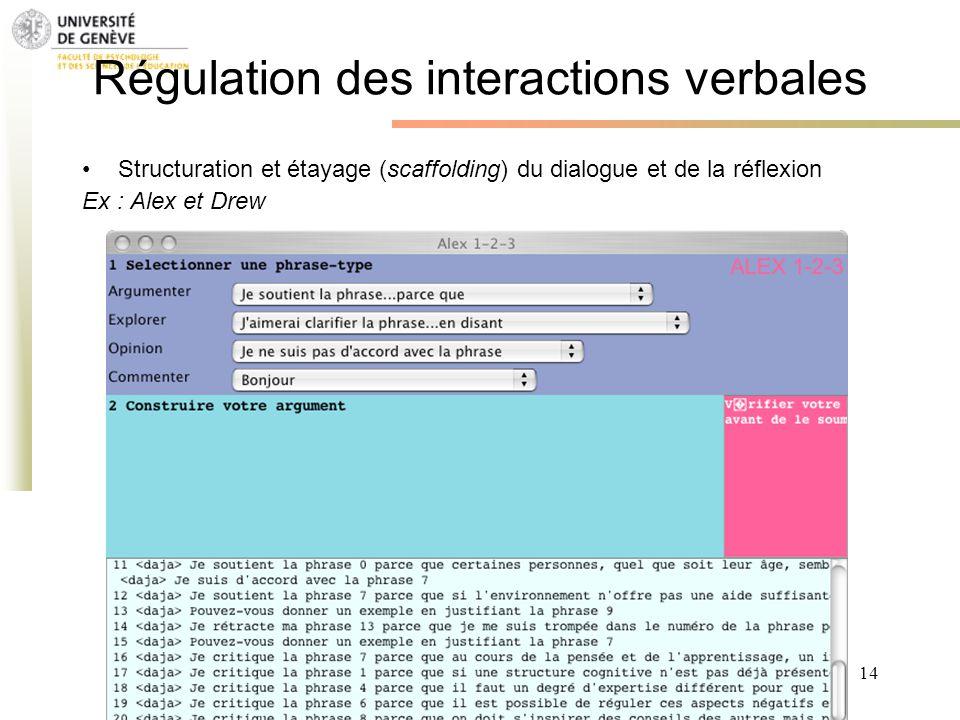 Grenoble 13 Novembre 2009 - M. Bétrancourt 14 Cours EIA – M. Bétrancourt et L. Gagnière Structuration et étayage (scaffolding) du dialogue et de la ré