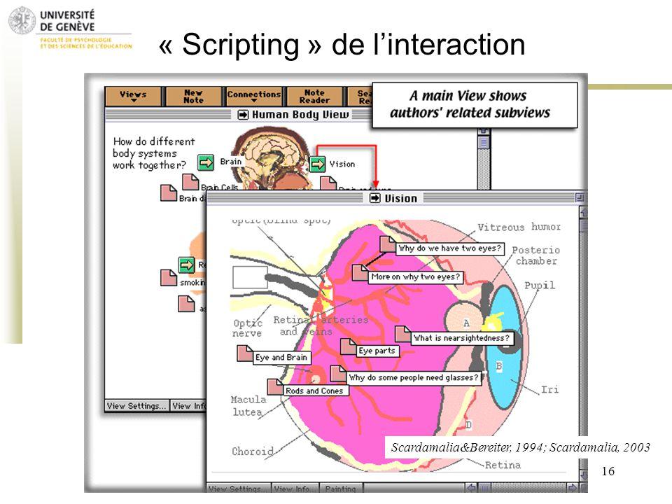 Grenoble 13 Novembre 2009 - M. Bétrancourt 16 Cours EIA – M. Bétrancourt et L. Gagnière « Scripting » de linteraction Scardamalia&Bereiter, 1994; Scar