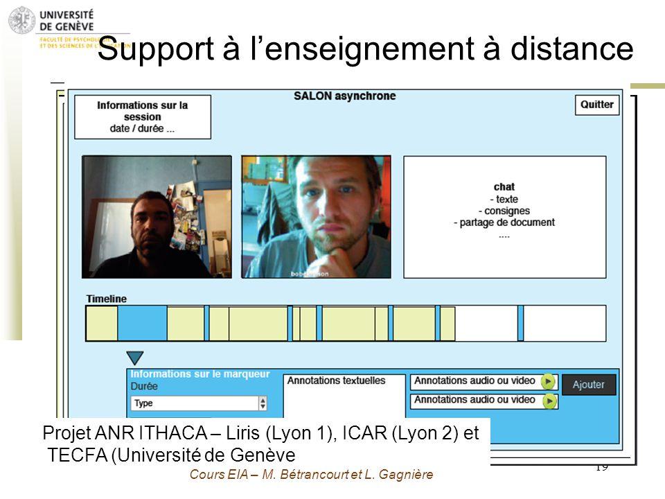 Grenoble 13 Novembre 2009 - M. Bétrancourt 19 Cours EIA – M. Bétrancourt et L. Gagnière Support à lenseignement à distance Projet ANR ITHACA – Liris (