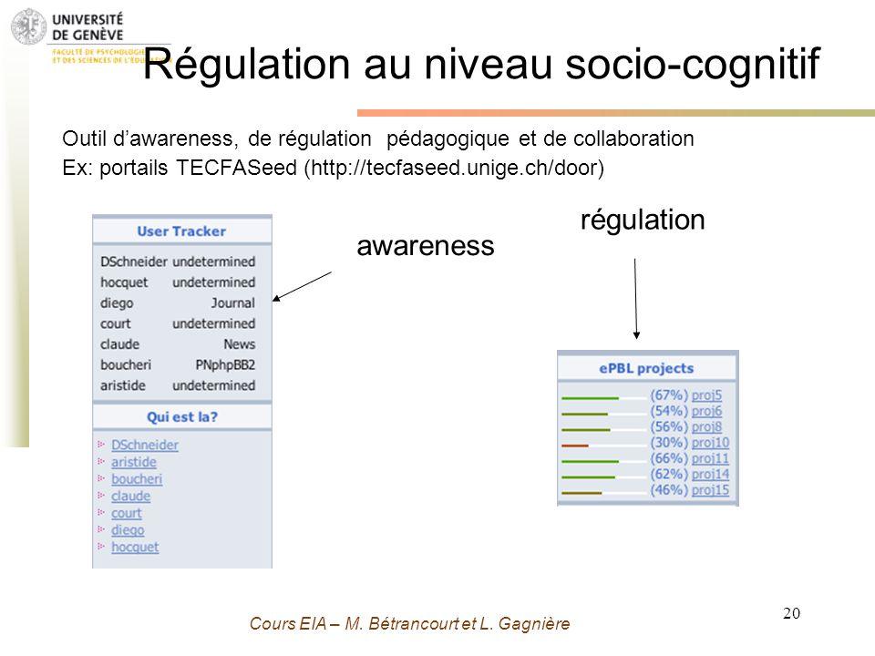 Grenoble 13 Novembre 2009 - M. Bétrancourt 20 Cours EIA – M. Bétrancourt et L. Gagnière Régulation au niveau socio-cognitif awareness régulation Outil