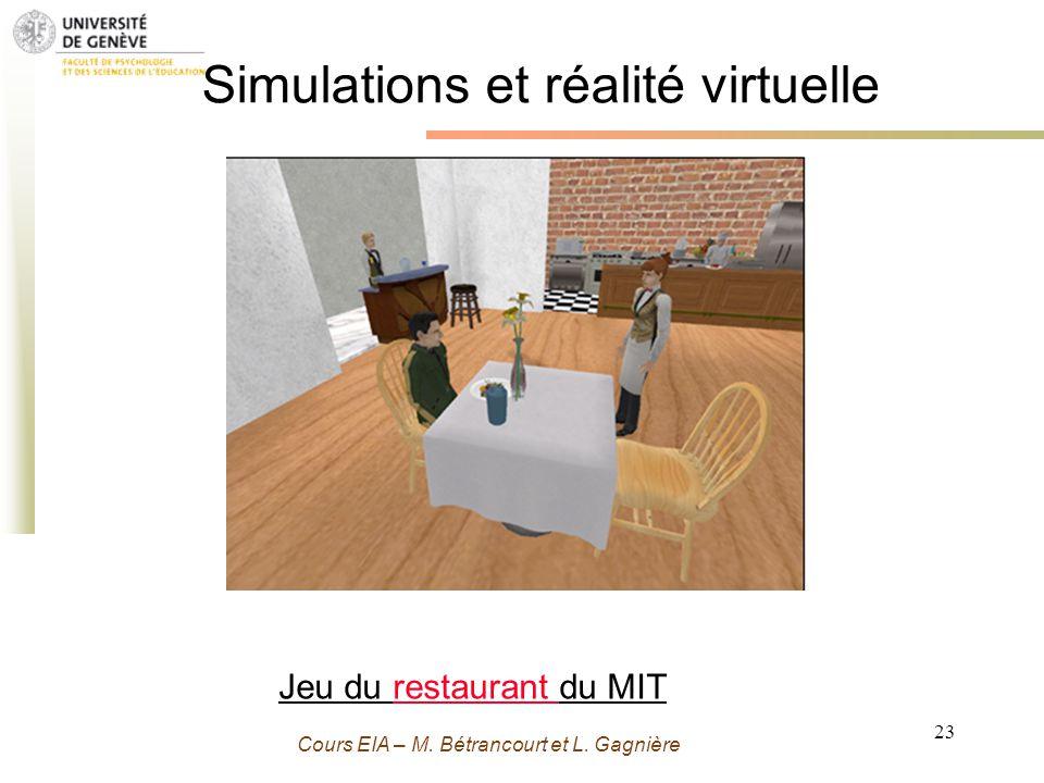 Grenoble 13 Novembre 2009 - M. Bétrancourt 23 Cours EIA – M. Bétrancourt et L. Gagnière Jeu du restaurant du MITrestaurant Simulations et réalité virt