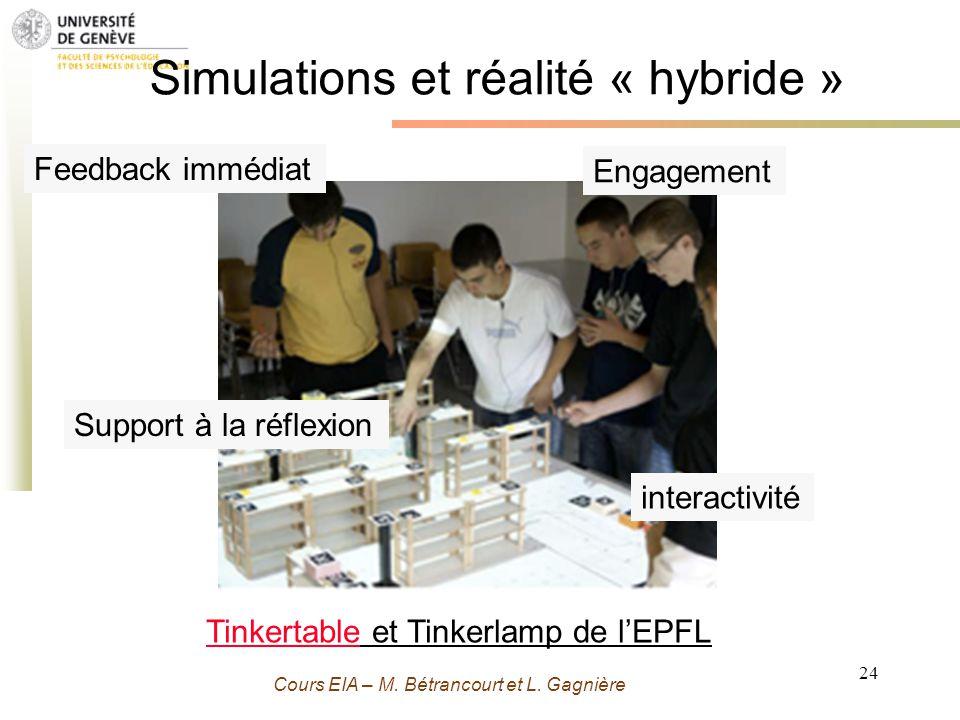 Grenoble 13 Novembre 2009 - M. Bétrancourt 24 Cours EIA – M. Bétrancourt et L. Gagnière Simulations et réalité « hybride » TinkertableTinkertable et T