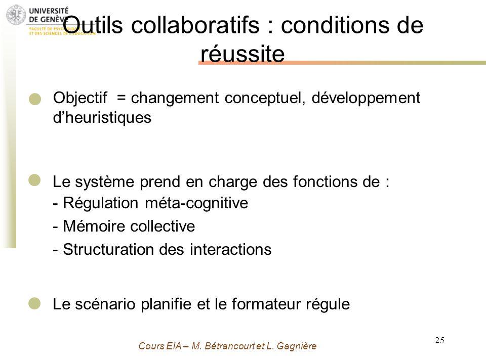 Grenoble 13 Novembre 2009 - M. Bétrancourt 25 Cours EIA – M. Bétrancourt et L. Gagnière Outils collaboratifs : conditions de réussite Objectif = chang