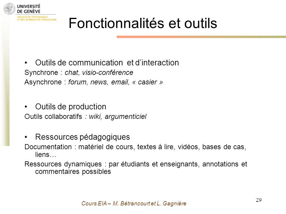 Grenoble 13 Novembre 2009 - M. Bétrancourt 29 Cours EIA – M. Bétrancourt et L. Gagnière Fonctionnalités et outils Outils de communication et dinteract