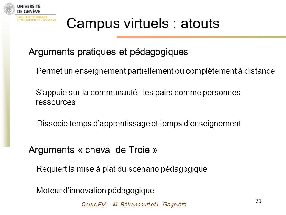 Grenoble 13 Novembre 2009 - M. Bétrancourt 31 Cours EIA – M. Bétrancourt et L. Gagnière Campus virtuels : atouts Arguments pratiques et pédagogiques P