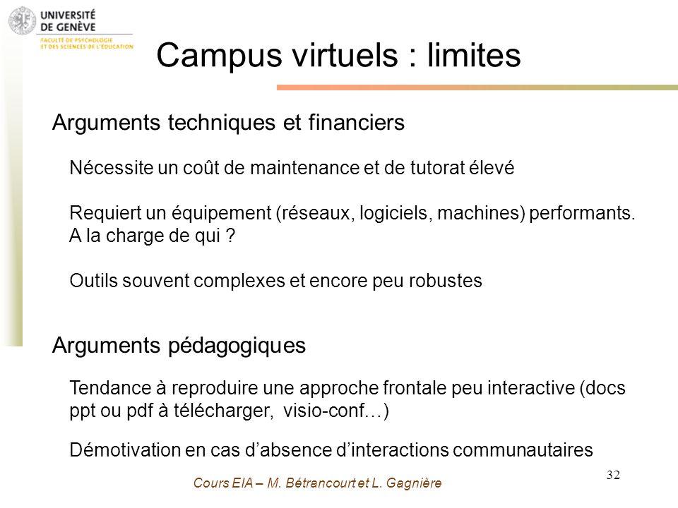 Grenoble 13 Novembre 2009 - M. Bétrancourt 32 Cours EIA – M. Bétrancourt et L. Gagnière Campus virtuels : limites Arguments techniques et financiers N