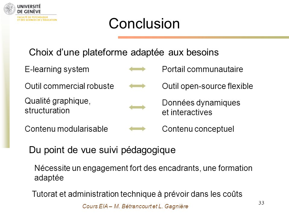 Grenoble 13 Novembre 2009 - M. Bétrancourt 33 Cours EIA – M. Bétrancourt et L. Gagnière Conclusion Choix dune plateforme adaptée aux besoins E-learnin