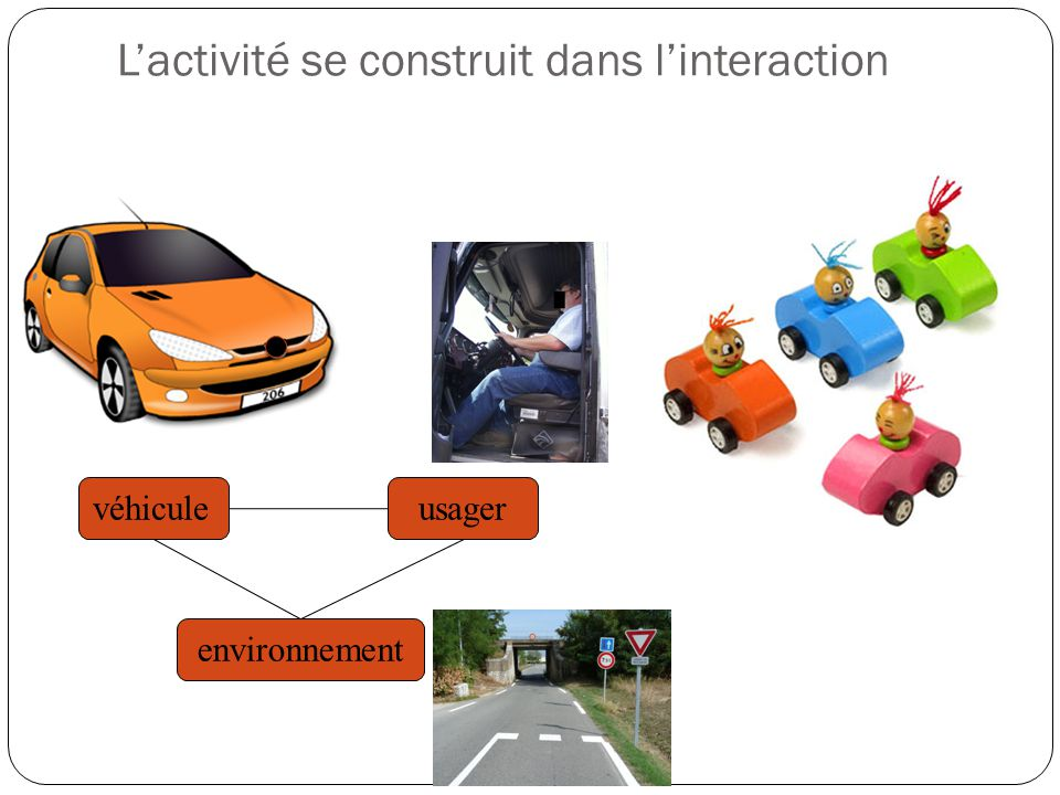 Lactivité se construit dans linteraction véhiculeusager environnement