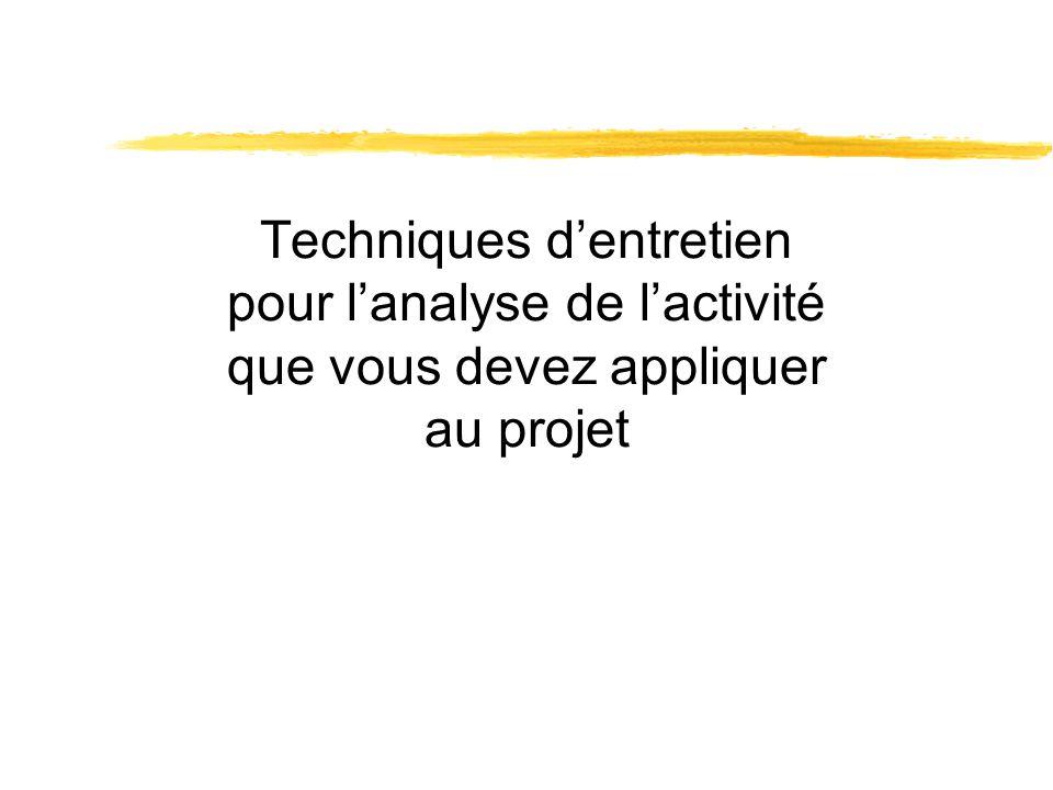 Techniques dentretien pour lanalyse de lactivité que vous devez appliquer au projet