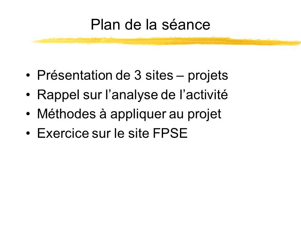 Plan de la séance Présentation de 3 sites – projets Rappel sur lanalyse de lactivité Méthodes à appliquer au projet Exercice sur le site FPSE