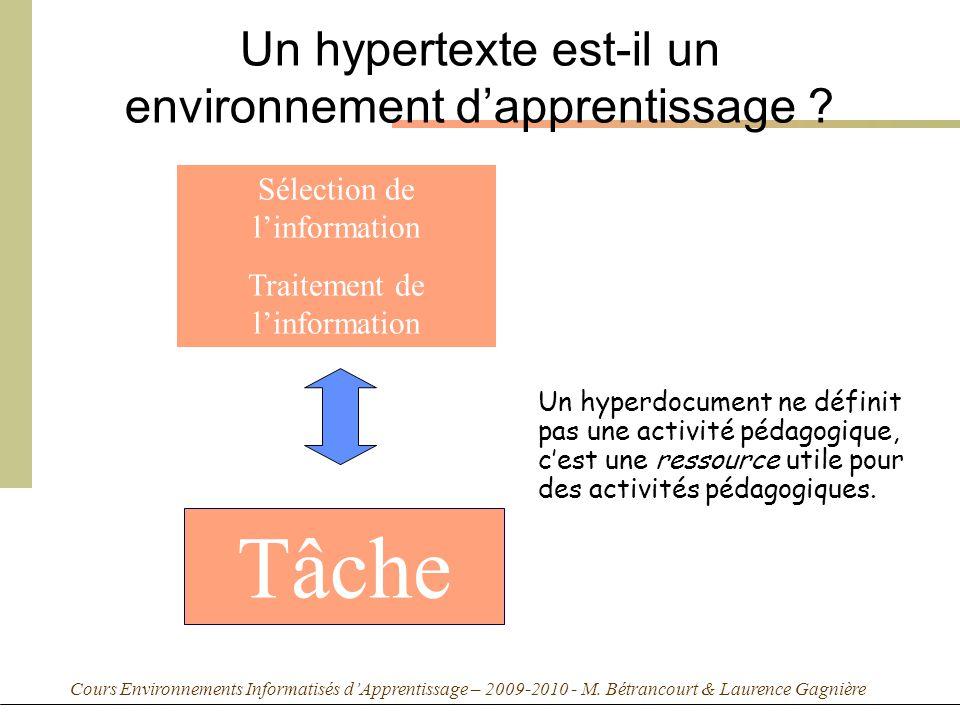 Cours Environnements Informatisés dApprentissage – 2009-2010 - M. Bétrancourt & Laurence Gagnière Sélection de linformation Traitement de linformation
