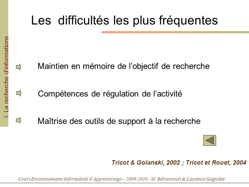 Cours Environnements Informatisés dApprentissage – 2009-2010 - M. Bétrancourt & Laurence Gagnière Les difficultés les plus fréquentes I. La recherche
