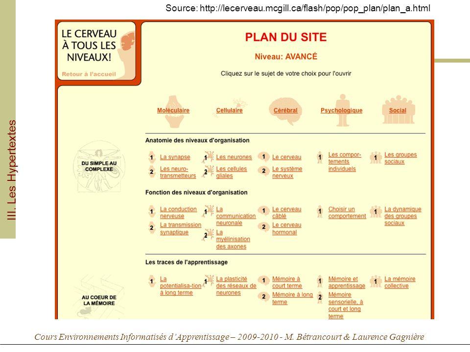 Cours Environnements Informatisés dApprentissage – 2009-2010 - M. Bétrancourt & Laurence Gagnière III. Les Hypertextes Source: http://lecerveau.mcgill