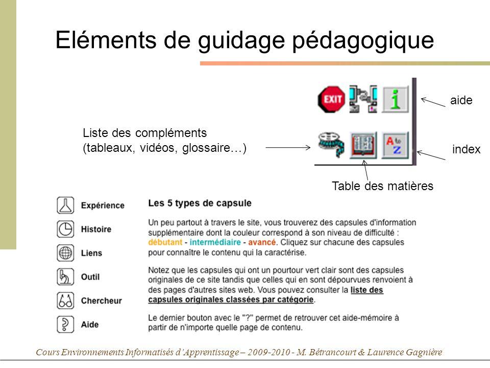 Cours Environnements Informatisés dApprentissage – 2009-2010 - M. Bétrancourt & Laurence Gagnière Eléments de guidage pédagogique aide index Liste des