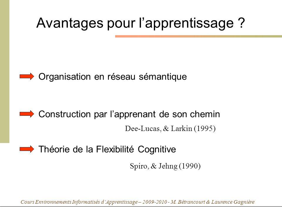 Cours Environnements Informatisés dApprentissage – 2009-2010 - M. Bétrancourt & Laurence Gagnière Avantages pour lapprentissage ? Organisation en rése
