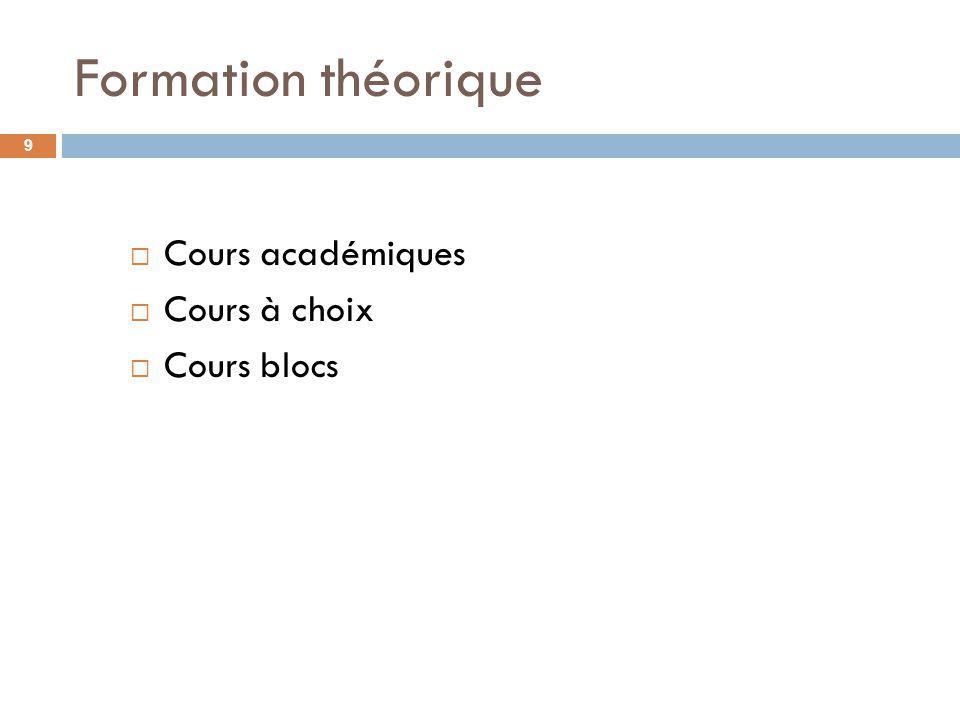 Cours académiques obligatoires semestre EnseignementFormatAP AudiologieCours3 Audiophonologie clinique Cours-sém.