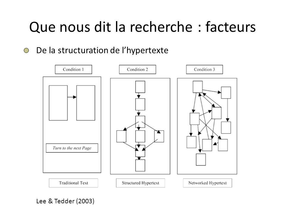 Que nous dit la recherche : facteurs De la structuration de lhypertexte Lee & Tedder (2003)