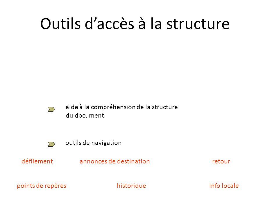 Outils daccès à la structure aide à la compréhension de la structure du document outils de navigation historiquepoints de repères défilementretourannonces de destination info locale