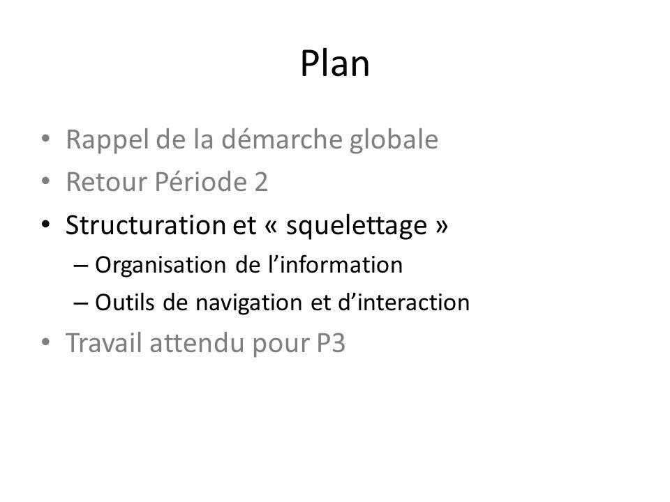 Plan Rappel de la démarche globale Retour Période 2 Structuration et « squelettage » – Organisation de linformation – Outils de navigation et dinteraction Travail attendu pour P3