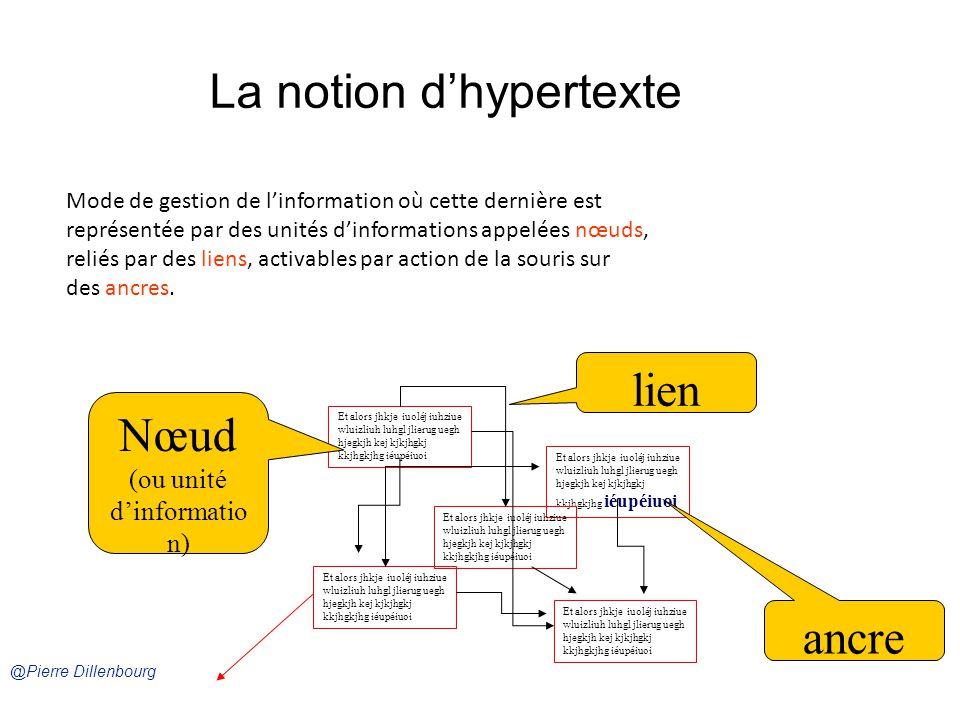Mode de gestion de linformation où cette dernière est représentée par des unités dinformations appelées nœuds, reliés par des liens, activables par action de la souris sur des ancres.