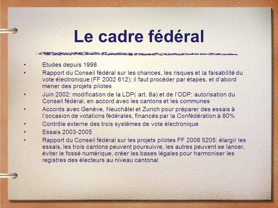 Lexpérience genevoise Conditions favorables: Petit canton Pas de compétences communales en matière de vote Registre électoral cantonal Informatisation du registre électoral et du décompte des voix Base légale depuis 1982: art.
