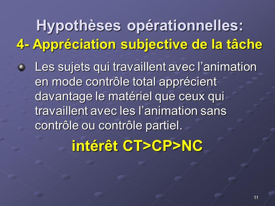 11 Hypothèses opérationnelles: 4- Appréciation subjective de la tâche Les sujets qui travaillent avec lanimation en mode contrôle total apprécient dav