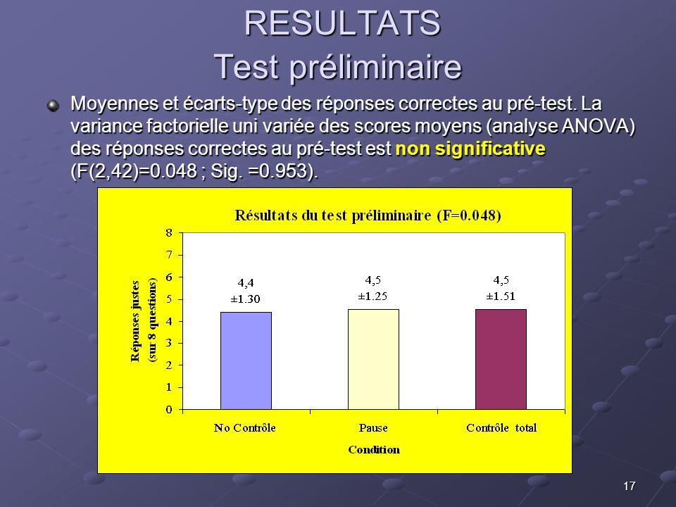 17 RESULTATS Test préliminaire RESULTATS Test préliminaire Moyennes et écarts-type des réponses correctes au pré-test. La variance factorielle uni var