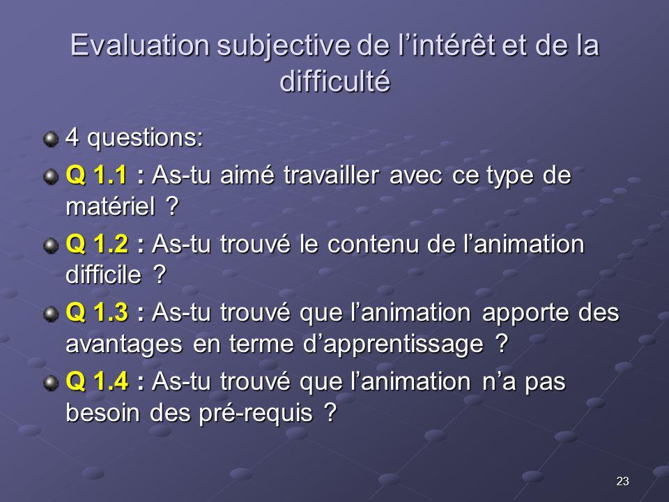 23 Evaluation subjective de lintérêt et de la difficulté 4 questions: Q 1.1 : As-tu aimé travailler avec ce type de matériel ? Q 1.2 : As-tu trouvé le