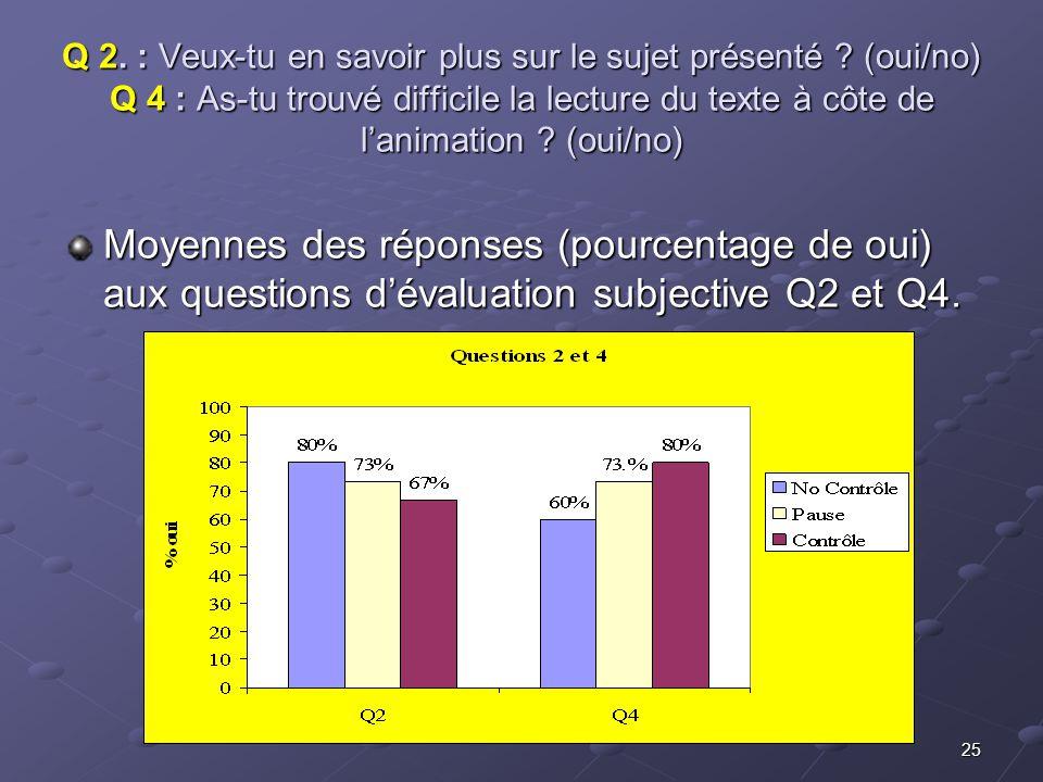 25 Q 2. : Veux-tu en savoir plus sur le sujet présenté ? (oui/no) Q 4 : As-tu trouvé difficile la lecture du texte à côte de lanimation ? (oui/no) Moy