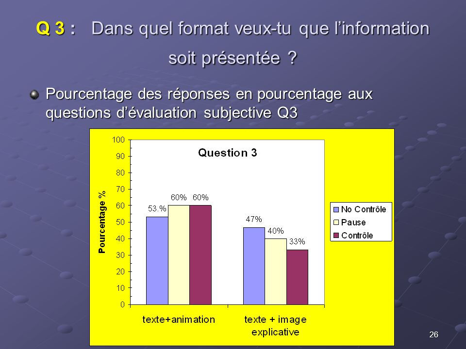 26 Q 3 : Dans quel format veux-tu que linformation soit présentée ? Pourcentage des réponses en pourcentage aux questions dévaluation subjective Q3
