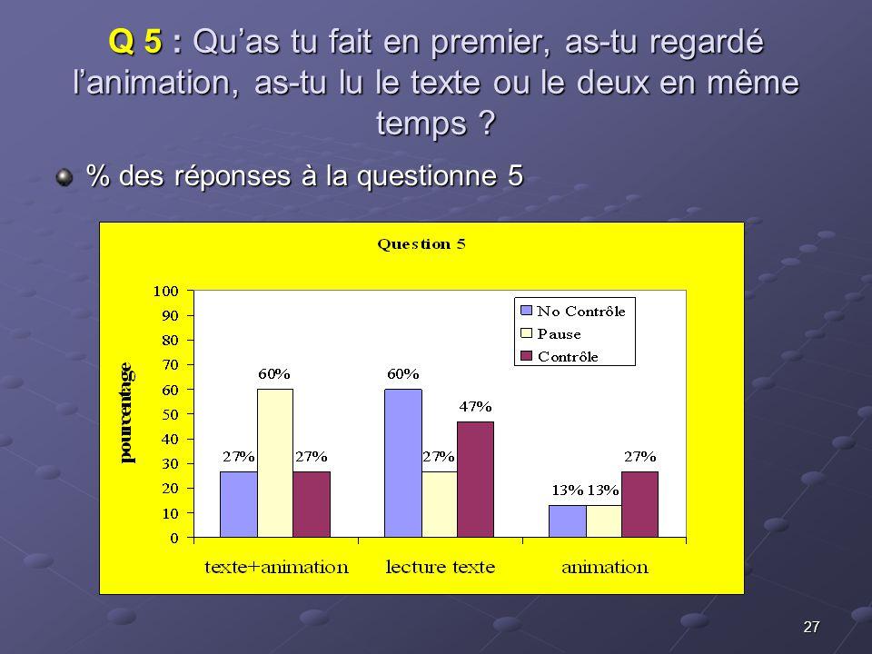 27 Q 5 : Quas tu fait en premier, as-tu regardé lanimation, as-tu lu le texte ou le deux en même temps ? % des réponses à la questionne 5