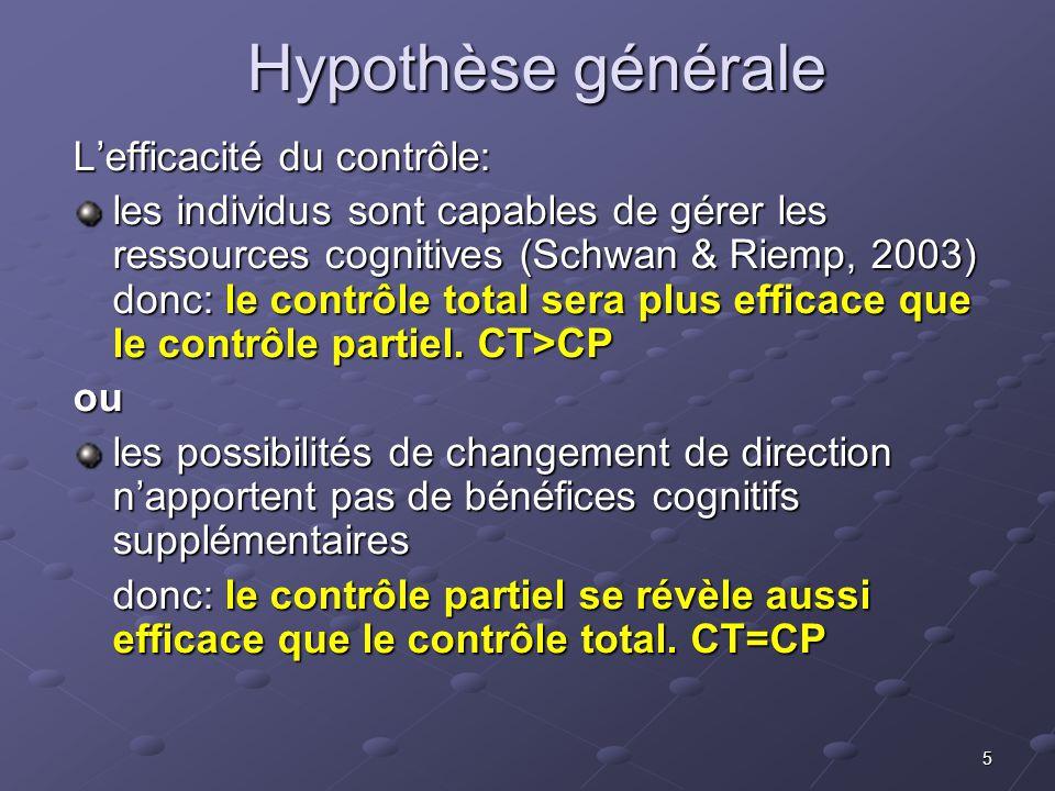5 Hypothèse générale Lefficacité du contrôle: les individus sont capables de gérer les ressources cognitives (Schwan & Riemp, 2003) donc: le contrôle