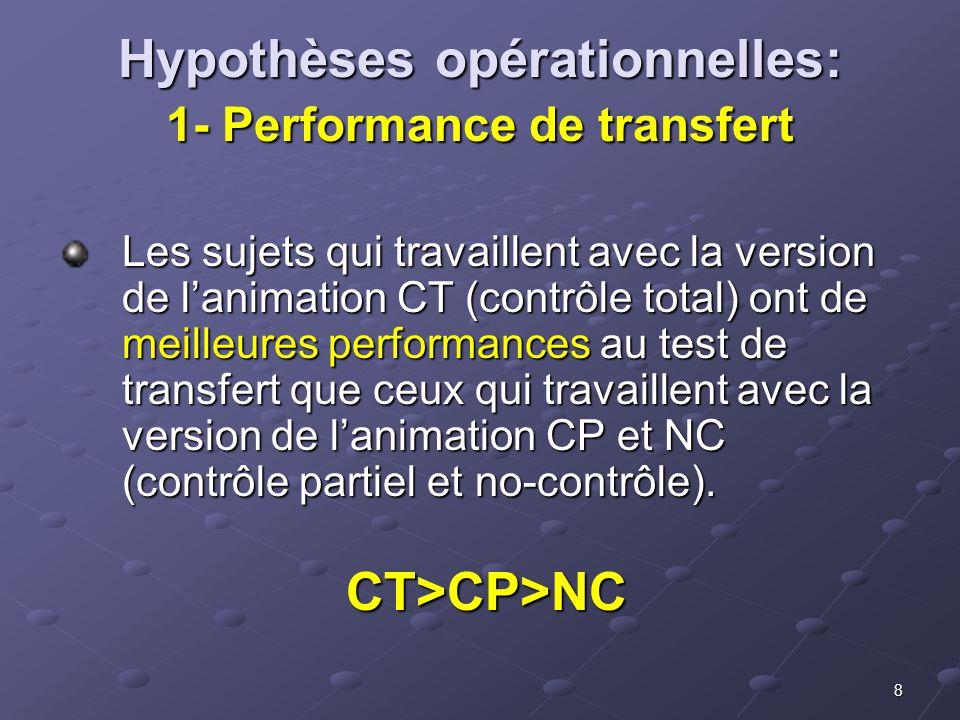 8 Hypothèses opérationnelles: 1- Performance de transfert Les sujets qui travaillent avec la version de lanimation CT (contrôle total) ont de meilleur