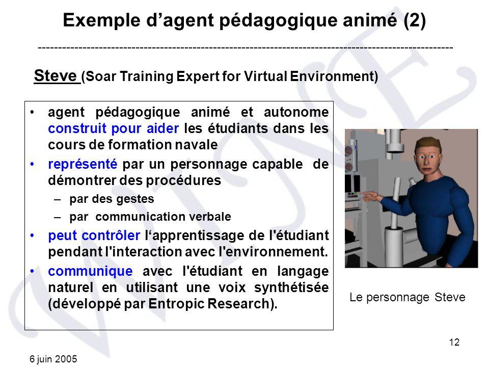 6 juin 2005 12 Exemple dagent pédagogique animé (2) agent pédagogique animé et autonome construit pour aider les étudiants dans les cours de formation
