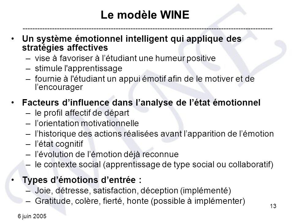6 juin 2005 13 Le modèle WINE Un système émotionnel intelligent qui applique des stratégies affectives –vise à favoriser à létudiant une humeur positi