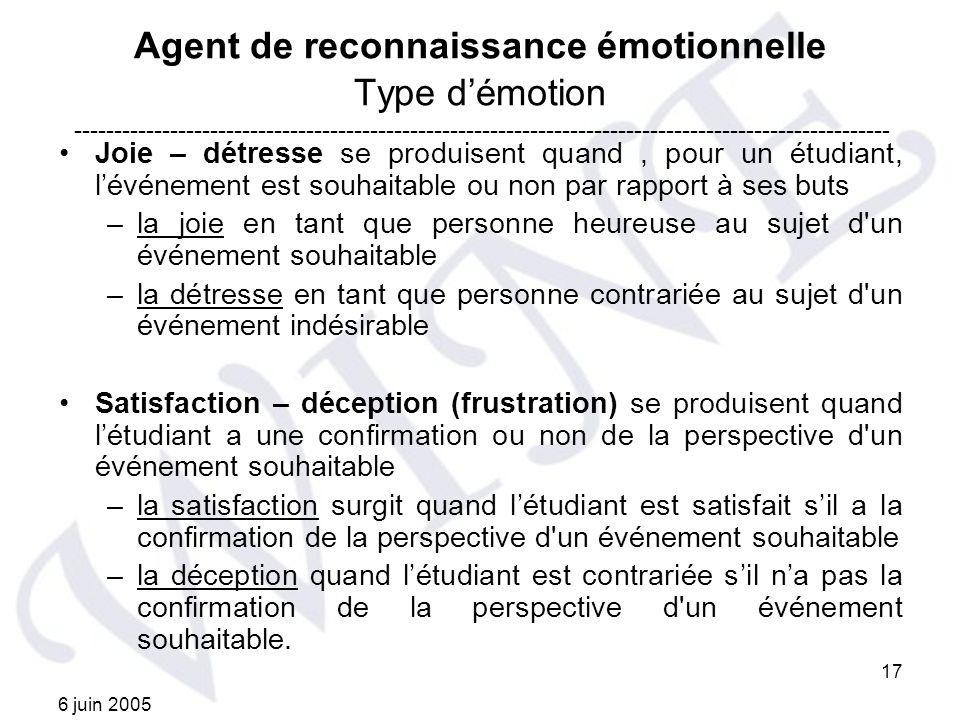6 juin 2005 17 Agent de reconnaissance émotionnelle Type démotion Joie – détresse se produisent quand, pour un étudiant, lévénement est souhaitable ou