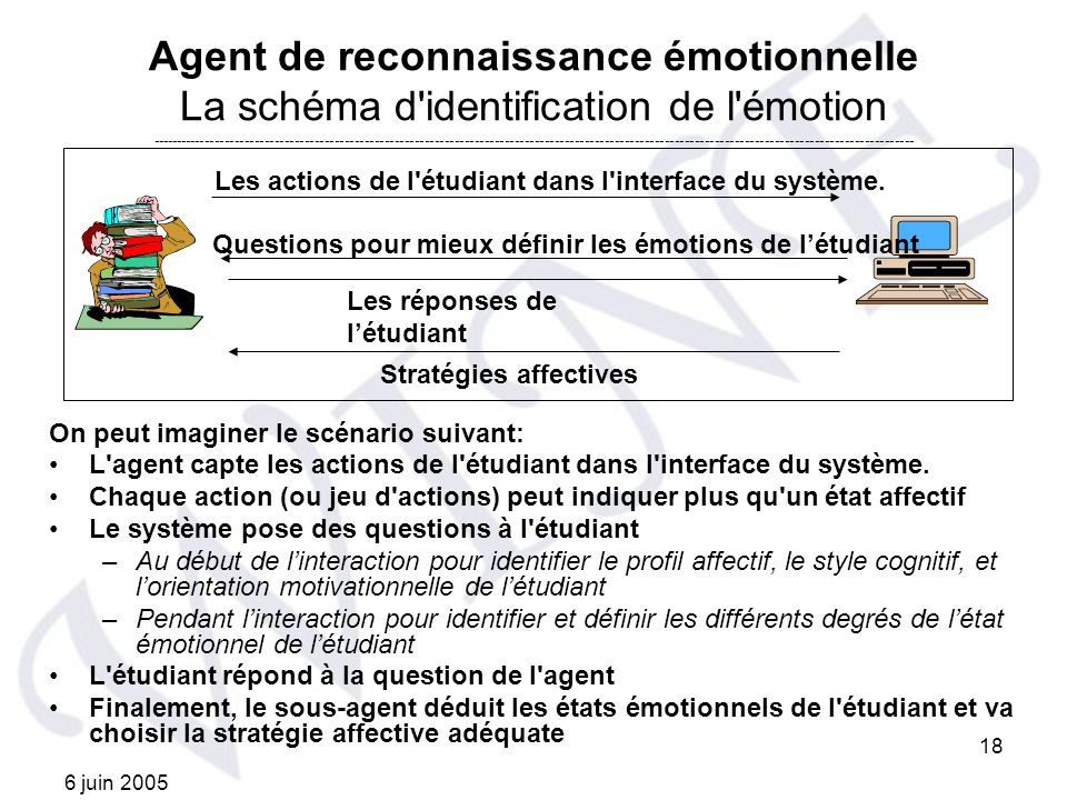 6 juin 2005 18 Agent de reconnaissance émotionnelle La schéma d'identification de l'émotion ----------------------------------------------------------