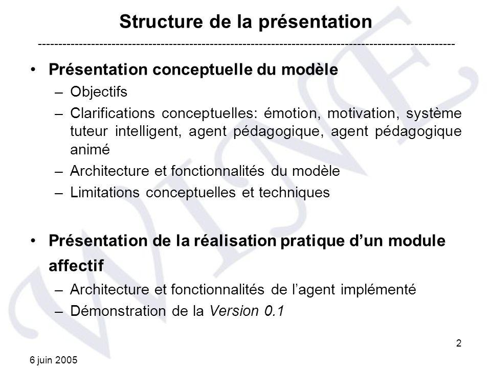 6 juin 2005 2 Structure de la présentation Présentation conceptuelle du modèle –Objectifs –Clarifications conceptuelles: émotion, motivation, système