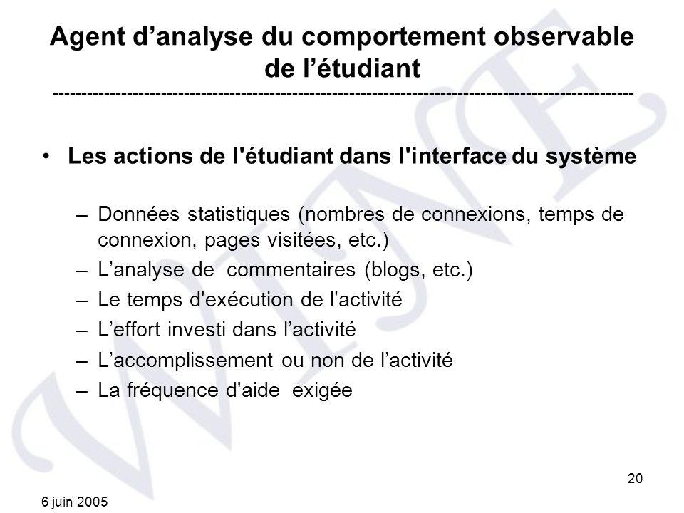 6 juin 2005 20 Agent danalyse du comportement observable de létudiant Les actions de l'étudiant dans l'interface du système –Données statistiques (nom