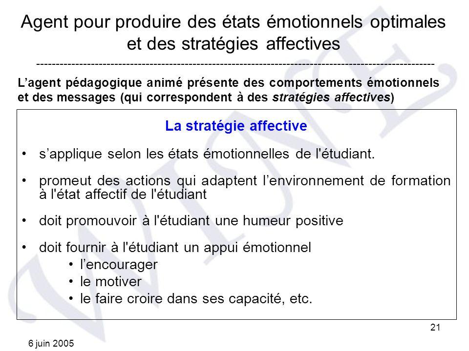 6 juin 2005 21 Agent pour produire des états émotionnels optimales et des stratégies affectives La stratégie affective sapplique selon les états émoti