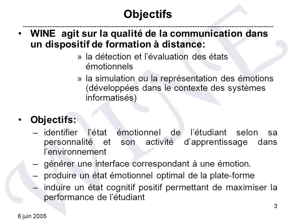 6 juin 2005 3 Objectifs WINE agit sur la qualité de la communication dans un dispositif de formation à distance: »la détection et lévaluation des état