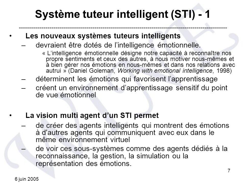 6 juin 2005 8 Système tuteur intelligent (STI) - 2 Architecture générale dun système tuteur intelligent (Oliveira, 1994) Utilisateur Interface Control Domaine de base Stratégie denseignement Modèle cognitif de létudiant ------------------------------------------------------------------------------------------------------