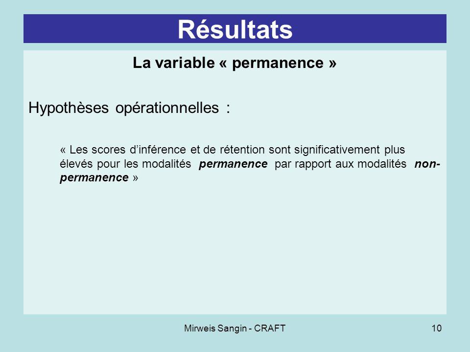 Mirweis Sangin - CRAFT10 Résultats La variable « permanence » Hypothèses opérationnelles : « Les scores dinférence et de rétention sont significativement plus élevés pour les modalités permanence par rapport aux modalités non- permanence »