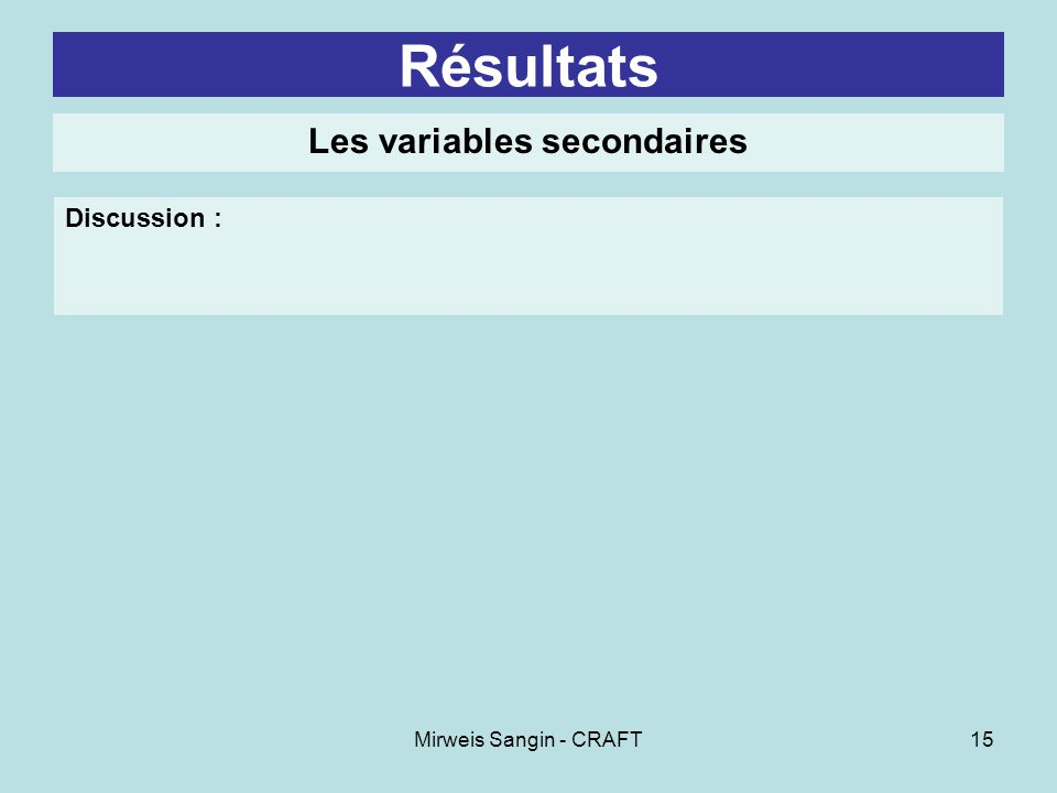 Mirweis Sangin - CRAFT15 Résultats Les variables secondaires Discussion :