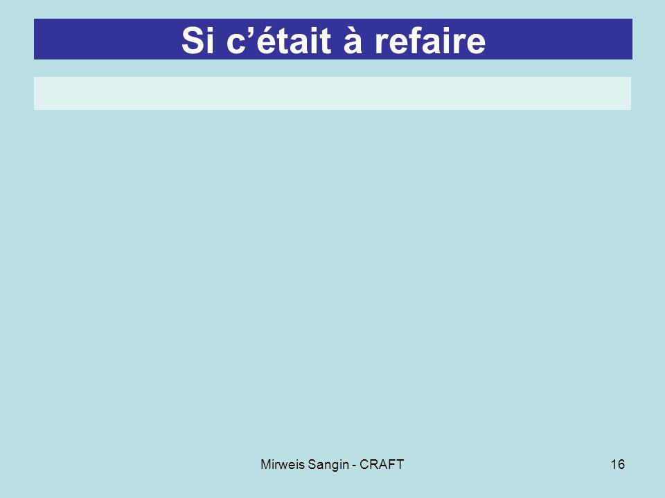 Mirweis Sangin - CRAFT16 Si cétait à refaire