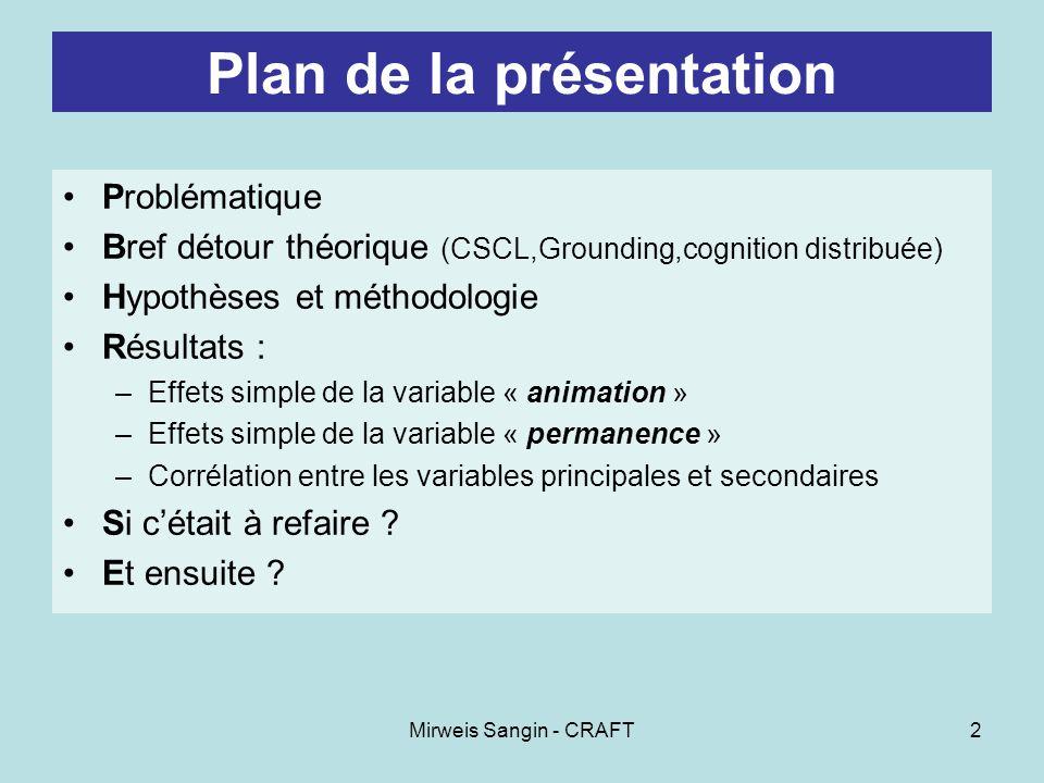 Mirweis Sangin - CRAFT2 Plan de la présentation Problématique Bref détour théorique (CSCL,Grounding,cognition distribuée) Hypothèses et méthodologie R