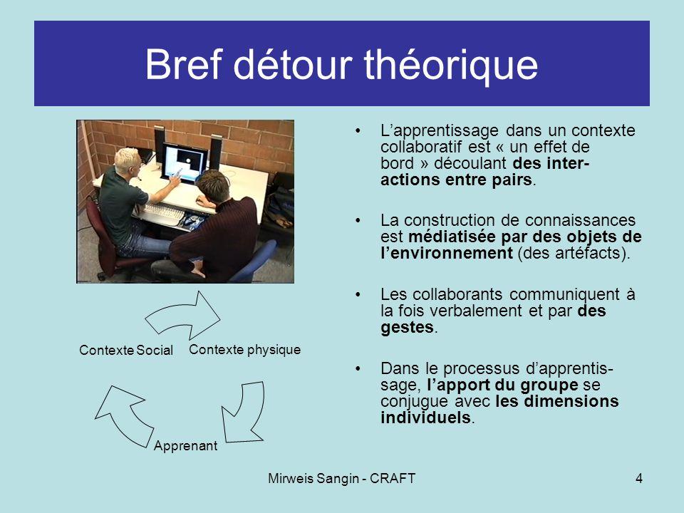 Mirweis Sangin - CRAFT4 Bref détour théorique Lapprentissage dans un contexte collaboratif est « un effet de bord » découlant des inter- actions entre