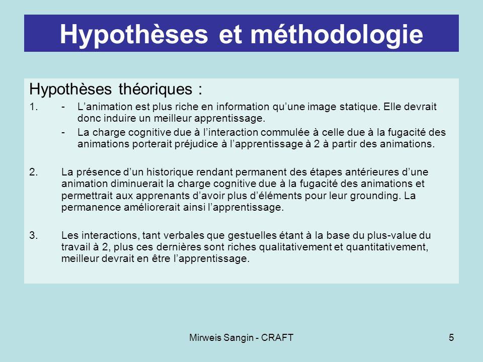 Mirweis Sangin - CRAFT5 Hypothèses et méthodologie Hypothèses théoriques : 1.- Lanimation est plus riche en information quune image statique.