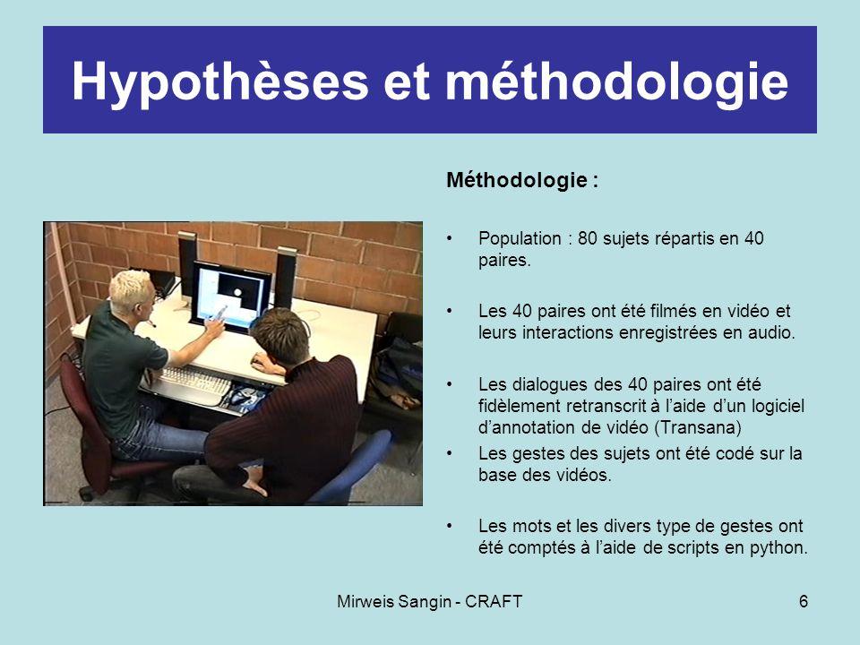 Mirweis Sangin - CRAFT6 Hypothèses et méthodologie Méthodologie : Population : 80 sujets répartis en 40 paires. Les 40 paires ont été filmés en vidéo