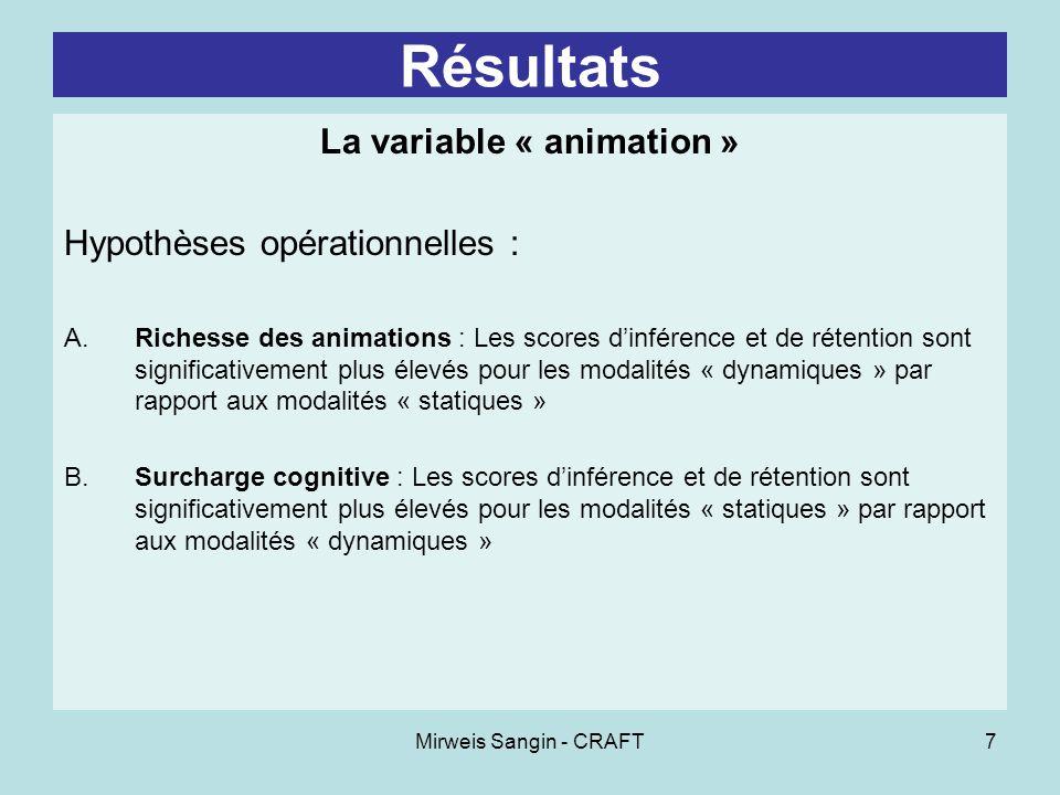Mirweis Sangin - CRAFT7 Résultats La variable « animation » Hypothèses opérationnelles : A. Richesse des animations : Les scores dinférence et de réte